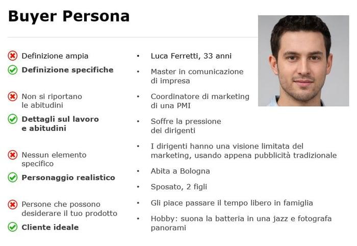 buyer_persona_mmone