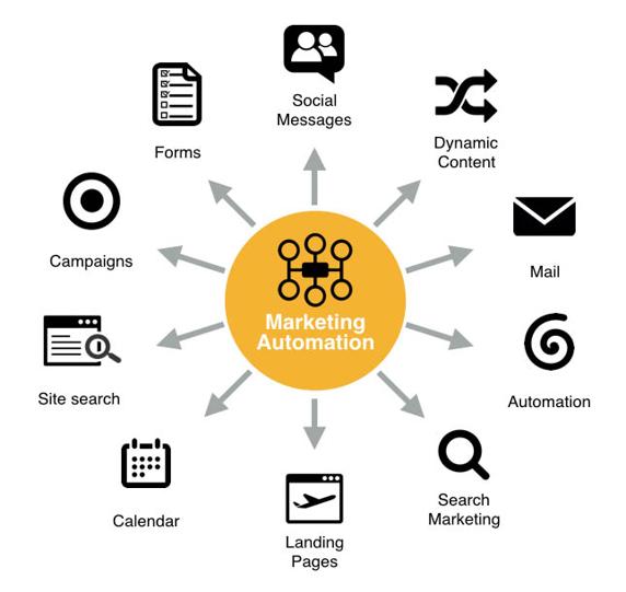 centralizzazione_dati_mmone